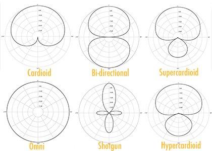 polar-patterns.jpg