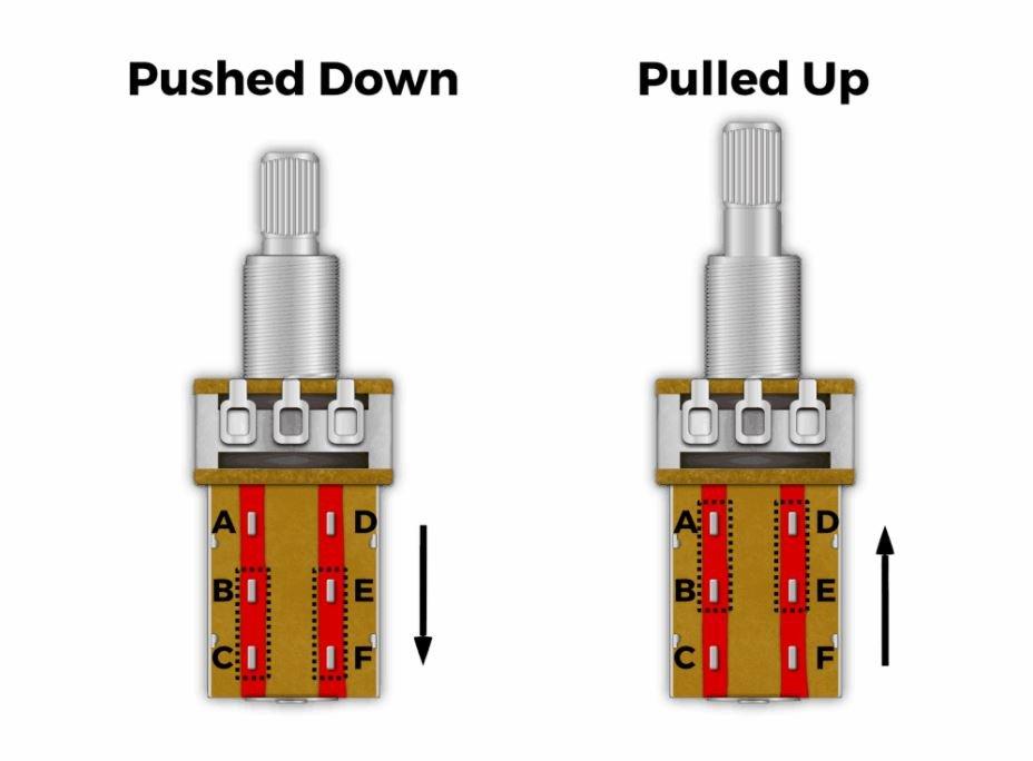 push-pull_pot.JPG